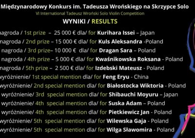 Results of the 6th International Tadeusz Wrońskim Competition for Solo Violin