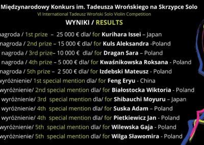 Wyniki VI Międzynarodowego Konkursu im. Tadeusza Wrońskiego na Skrzypce Solo